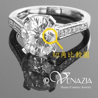 如何區分Synthetic Moissanite人造莫桑石跟Diamond鑽石?